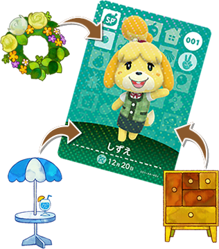 You Can Kind Of Trade Furniture By Using Amiibo Cards In Animal Crossing Happy Home Designer