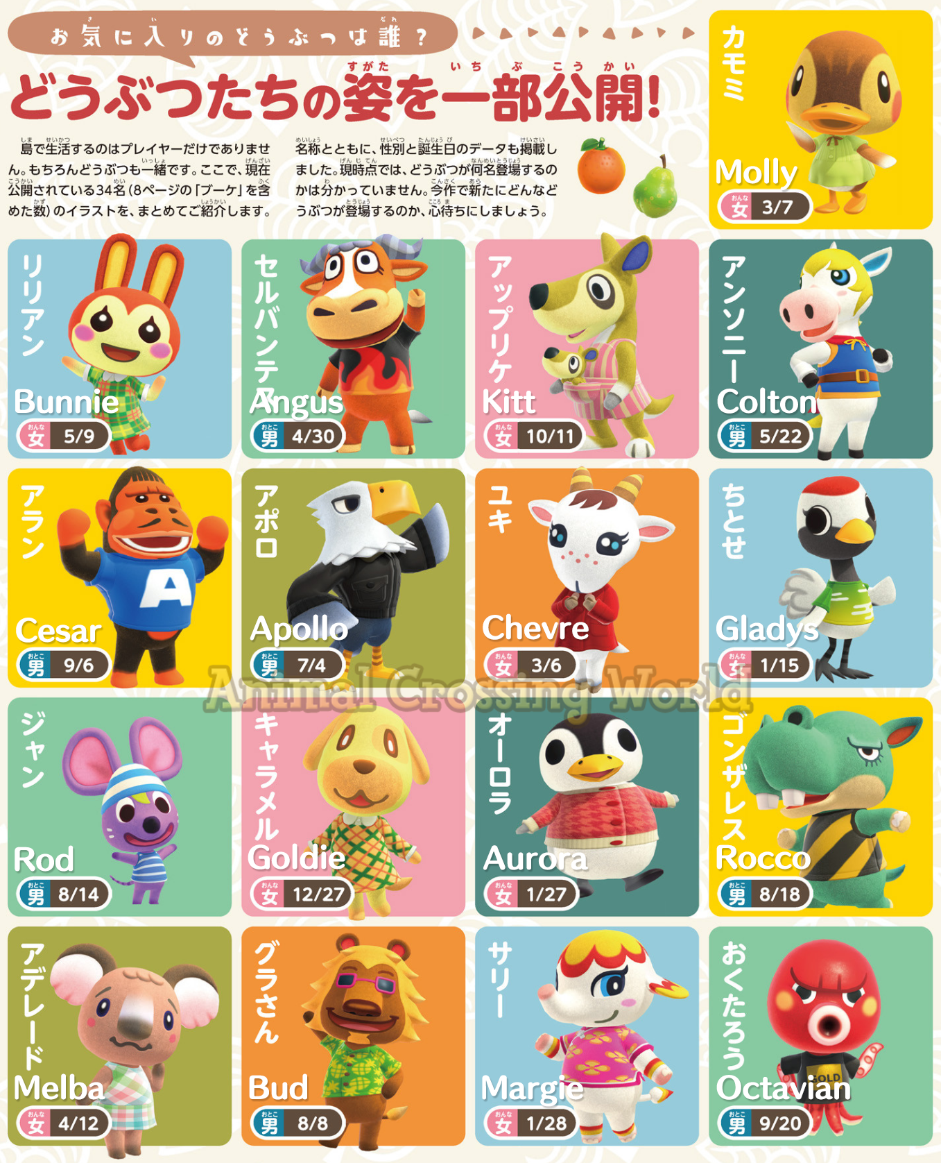 New Animal Crossing New Horizons Villager And Flower Renders In