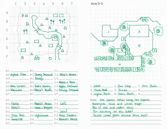 Check Out This Island Companion Planner Designed For Animal