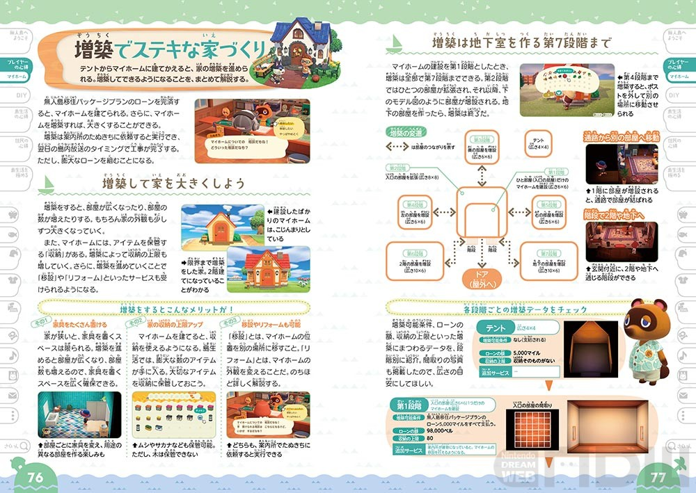 Check out these giant Animal Crossing: New Horizons ...
